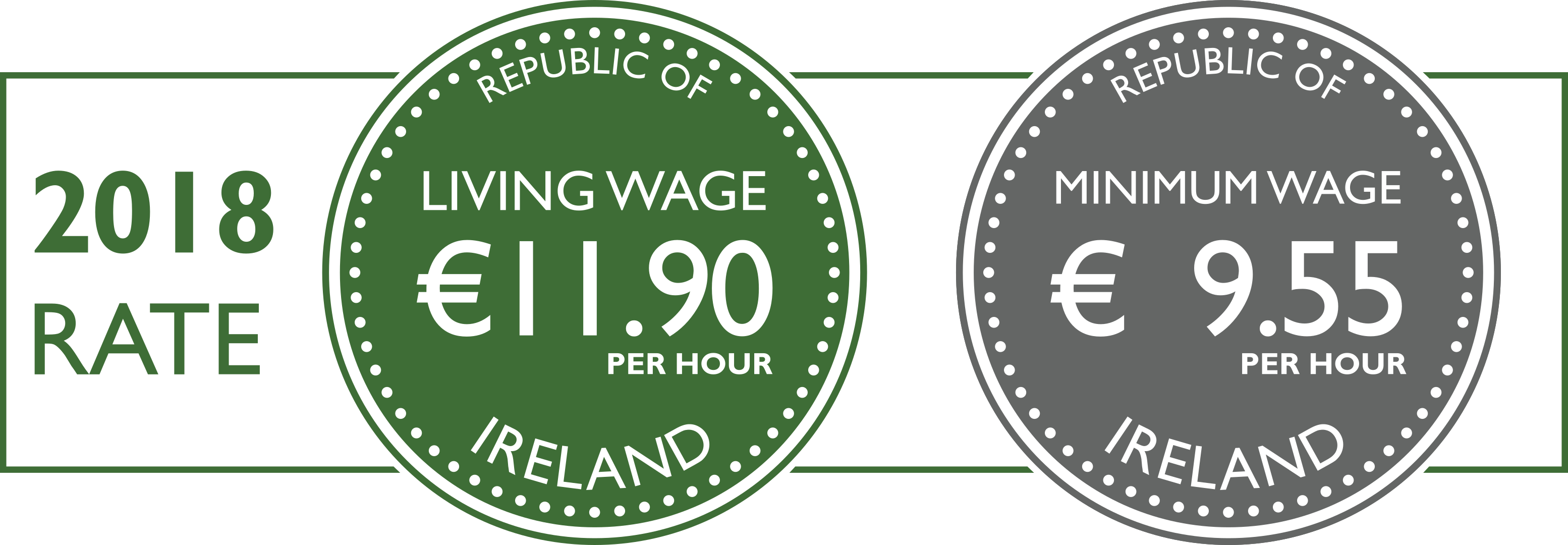 Republic of Ireland - Living Wage €11.90 per hour