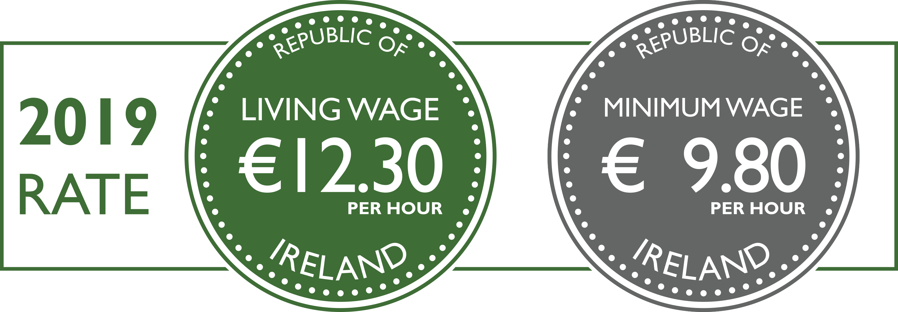 Republic of Ireland - Living Wage €12.30 per hour