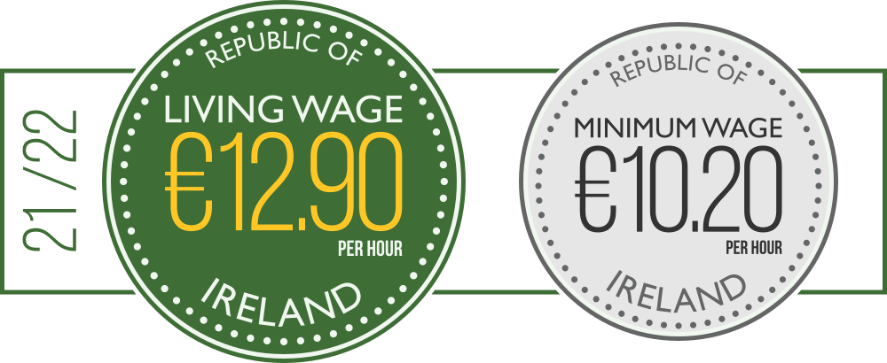 Living Wage rate - €12.90 per hour